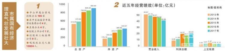 《中央企业社会责任蓝皮书(2017)》发布会在京举办